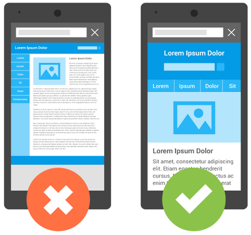 Google illustrating difference between mobile-friendly and non-responsive static web page.