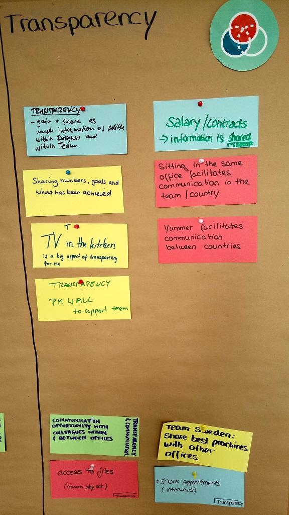 Transparency workshop
