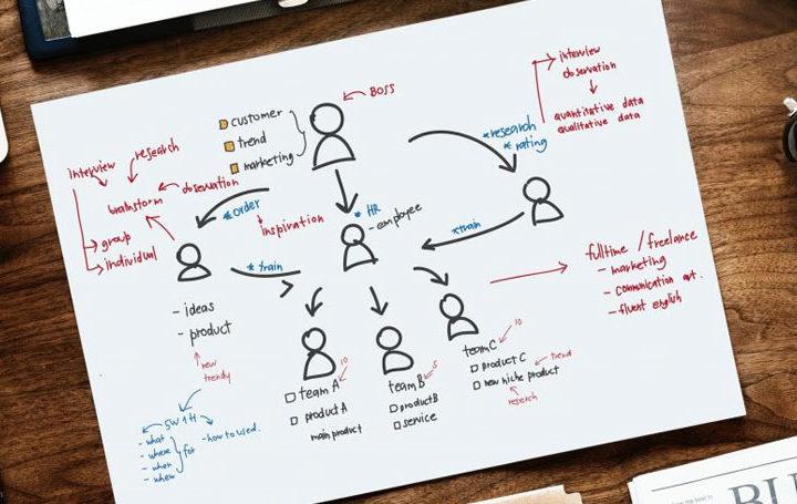 co-innovation-crowdtesting