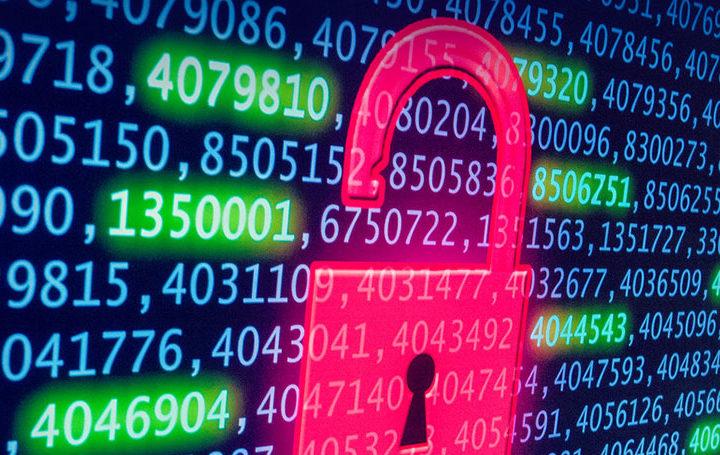 gdpr-data-security
