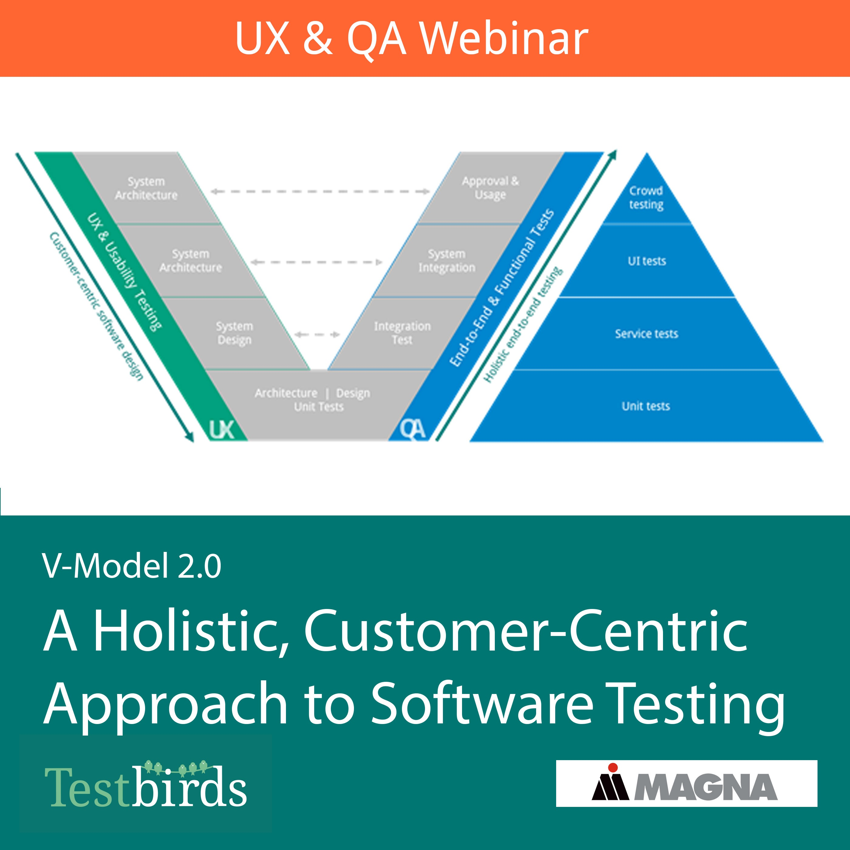 A Holistic, Customer-Centric Approach to Software Testing